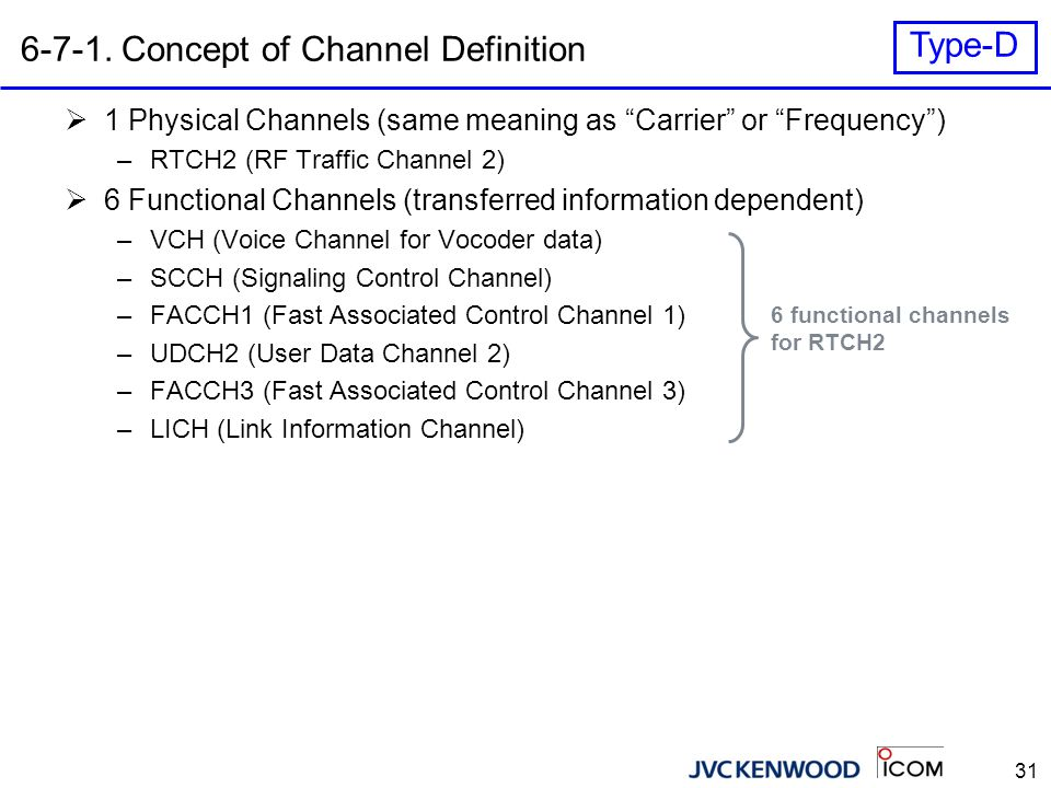 """31 6-7-1. Concept of Channel Definition  1 Physical Channels (same meaning as """"Carrier"""" or """"Frequency"""") –RTCH2 (RF Traffic Channel 2)  6 Functional"""