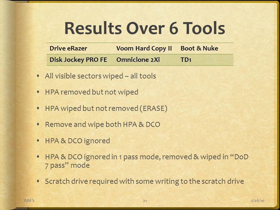 Results Over 6 Tools  All visible sectors wiped – all tools  HPA removed but not wiped  HPA wiped but not removed (ERASE)  Remove and wipe both HPA & DCO  HPA & DCO ignored  HPA & DCO ignored in 1 pass mode, removed & wiped in DoD 7 pass mode  Scratch drive required with some writing to the scratch drive 2/26/10AAFS21 Drive eRazerVoom Hard Copy IIBoot & Nuke Disk Jockey PRO FEOmniclone 2XiTD1