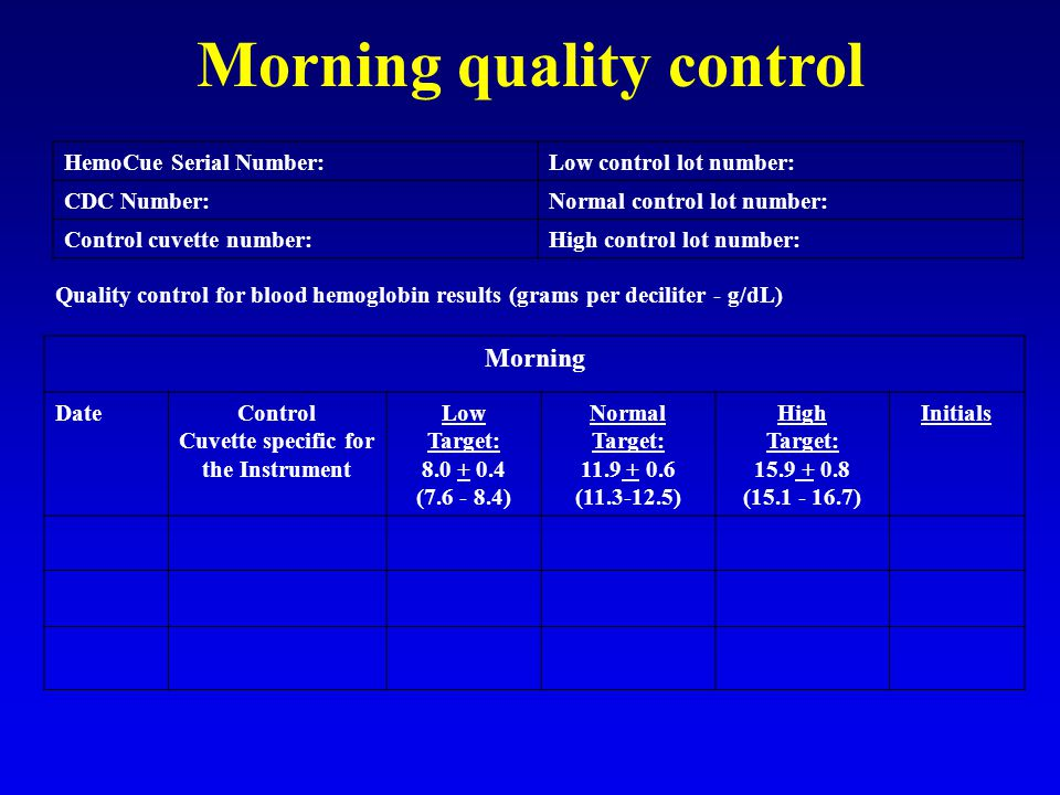 Morning quality control HemoCue Serial Number:Low control lot number: CDC Number:Normal control lot number: Control cuvette number:High control lot nu