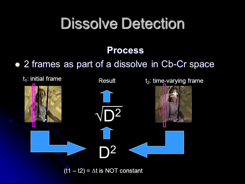 Dissolve Detection Process 2 frames as part of a dissolve in Cb-Cr space 2 frames as part of a dissolve in Cb-Cr space t 1 : initial frame t 2 : time-varying frame D2D2 Result (t1 – t2) = ∆t is NOT constant √D2√D2