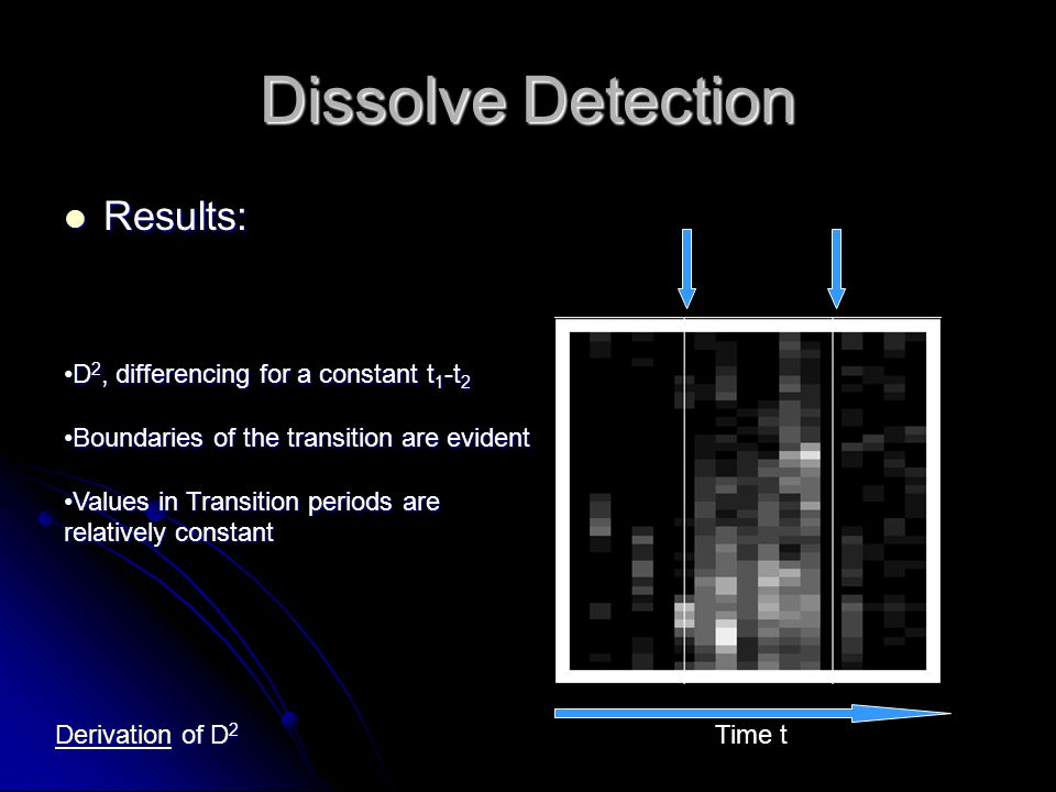 Dissolve Detection Results: Results: D 2, differencing for a constant t 1 -t 2D 2, differencing for a constant t 1 -t 2 Boundaries of the transition a
