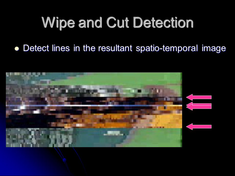 Wipe and Cut Detection Detect lines in the resultant spatio-temporal image Detect lines in the resultant spatio-temporal image