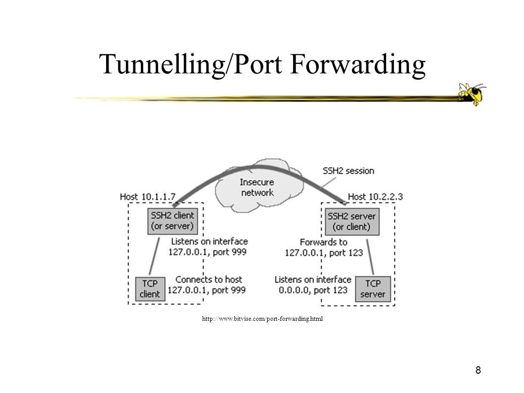 Tunnelling/Port Forwarding 8 http://www.bitvise.com/port-forwarding.html