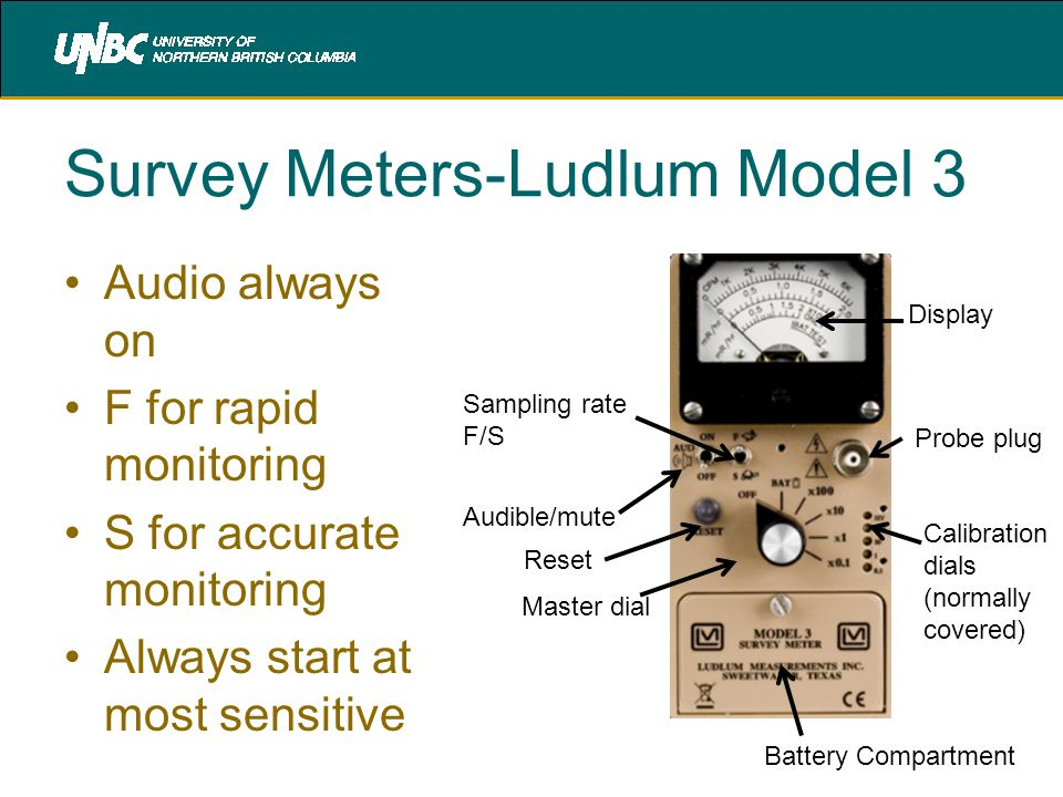 Survey Meters-Ludlum Model 3 Audio always on F for rapid monitoring S for accurate monitoring Always start at most sensitive Master dial Battery Compartment Calibration dials (normally covered) Probe plug Reset Audible/mute Sampling rate F/S Display