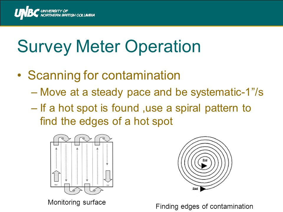 Survey Meter Operation Scanning for contamination –Move at a steady pace and be systematic-1 /s –If a hot spot is found,use a spiral pattern to find the edges of a hot spot Monitoring surface Finding edges of contamination