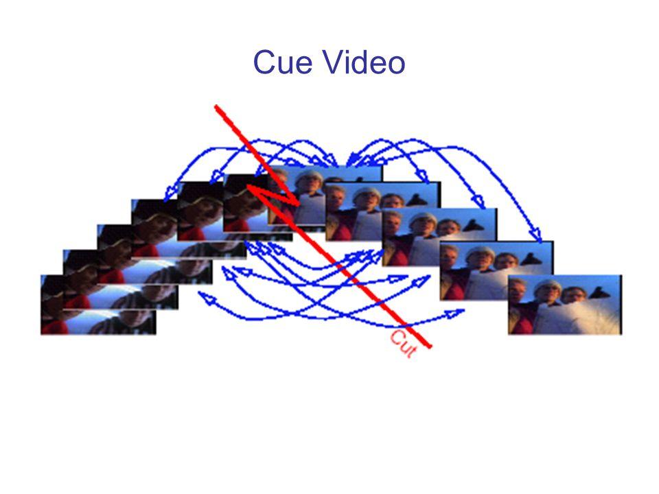 Cue Video
