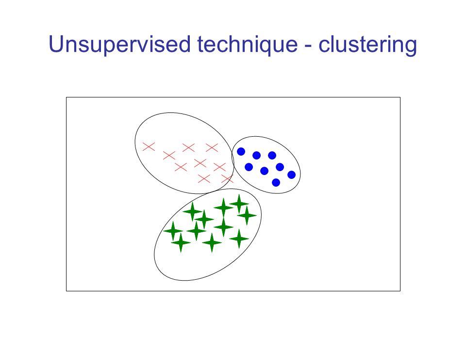 Unsupervised technique - clustering