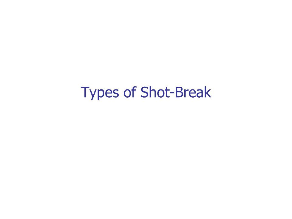Types of Shot-Break