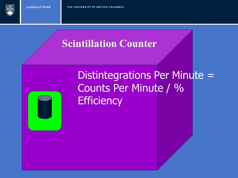Scintillation Counter Distintegrations Per Minute = Counts Per Minute / % Efficiency
