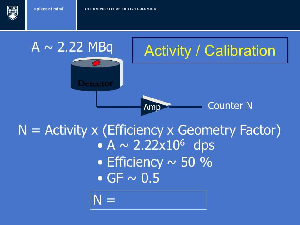 Activity / Calibration A ~ 2.22 MBq N = Activity x (Efficiency x Geometry Factor) A ~ 2.22x10 6 dps Efficiency ~ 50 % GF ~ 0.5 Amp Counter N N =