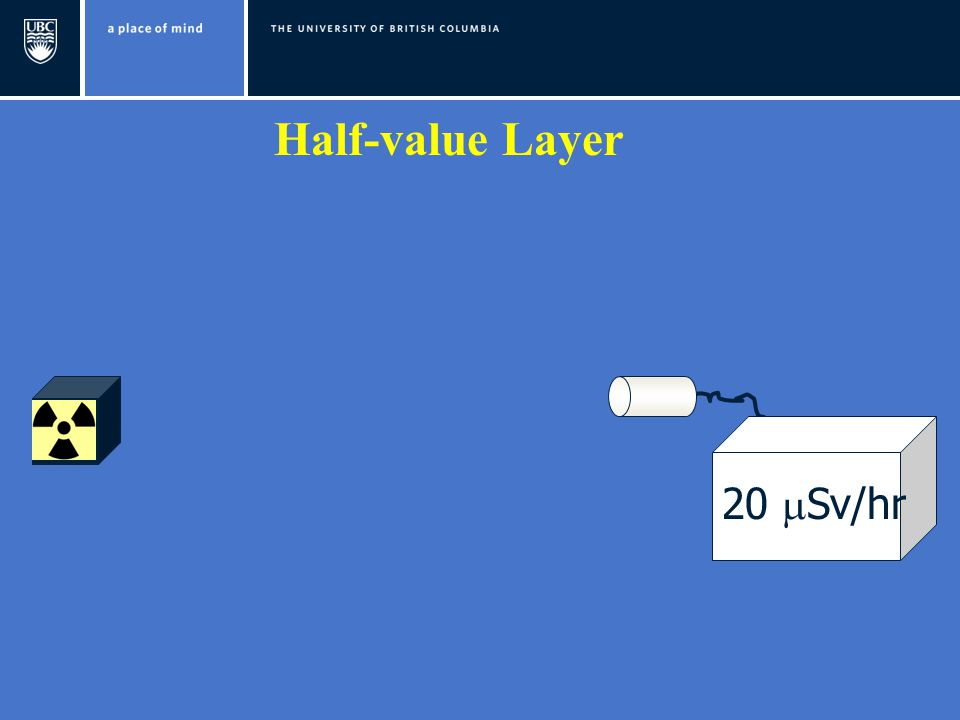 Half-value Layer 20  Sv/hr