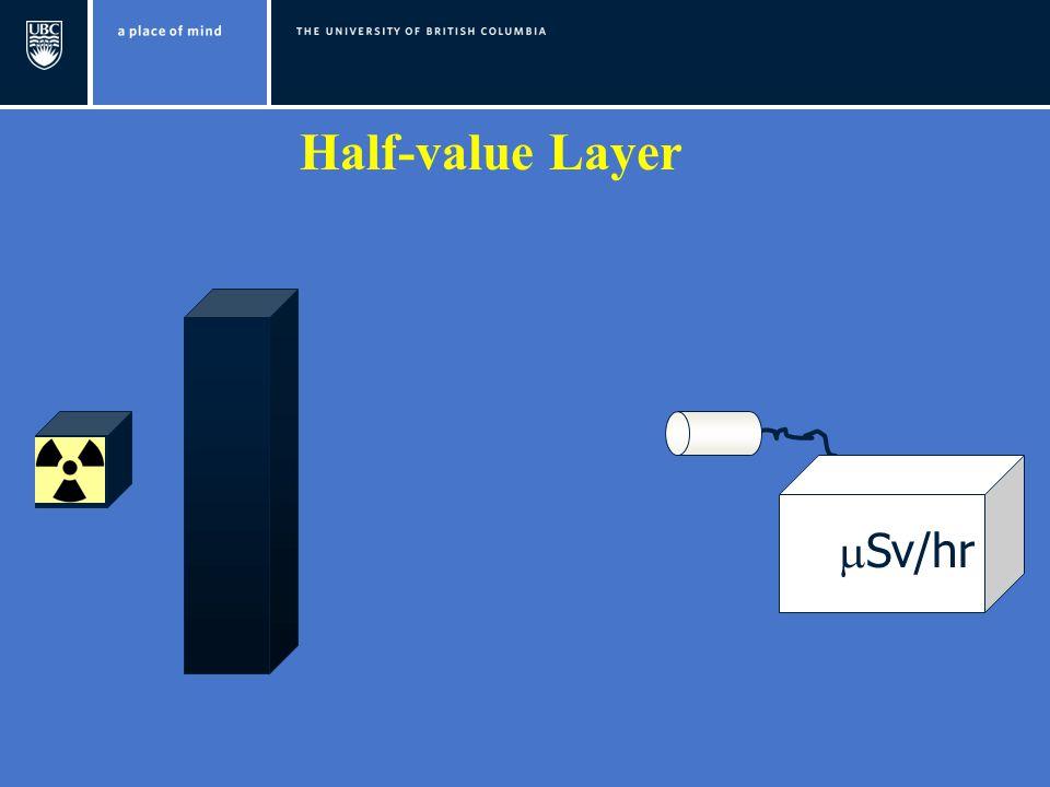 Half-value Layer  Sv/hr