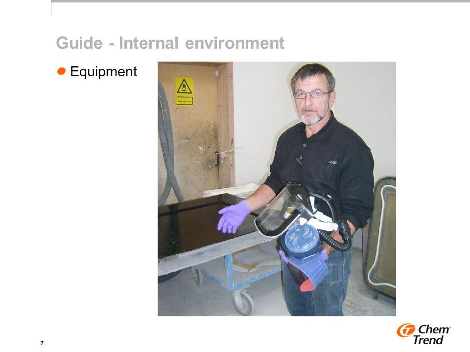 7 Guide - Internal environment Equipment