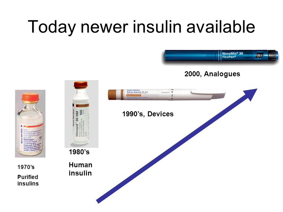 Today newer insulin available 1970's Purified insulins 1980's Human insulin 1990's, Devices 2000, Analogues