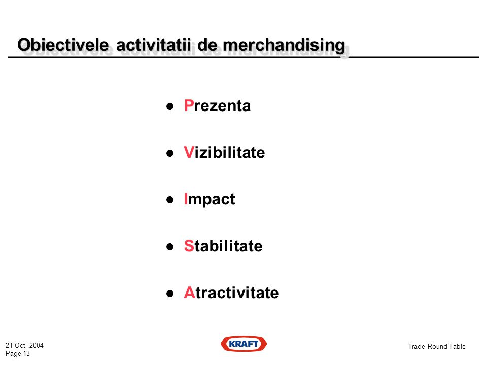 21 Oct.2004 Page 13 Trade Round Table Obiectivele activitatii de merchandising Prezenta Vizibilitate Impact Stabilitate Atractivitate