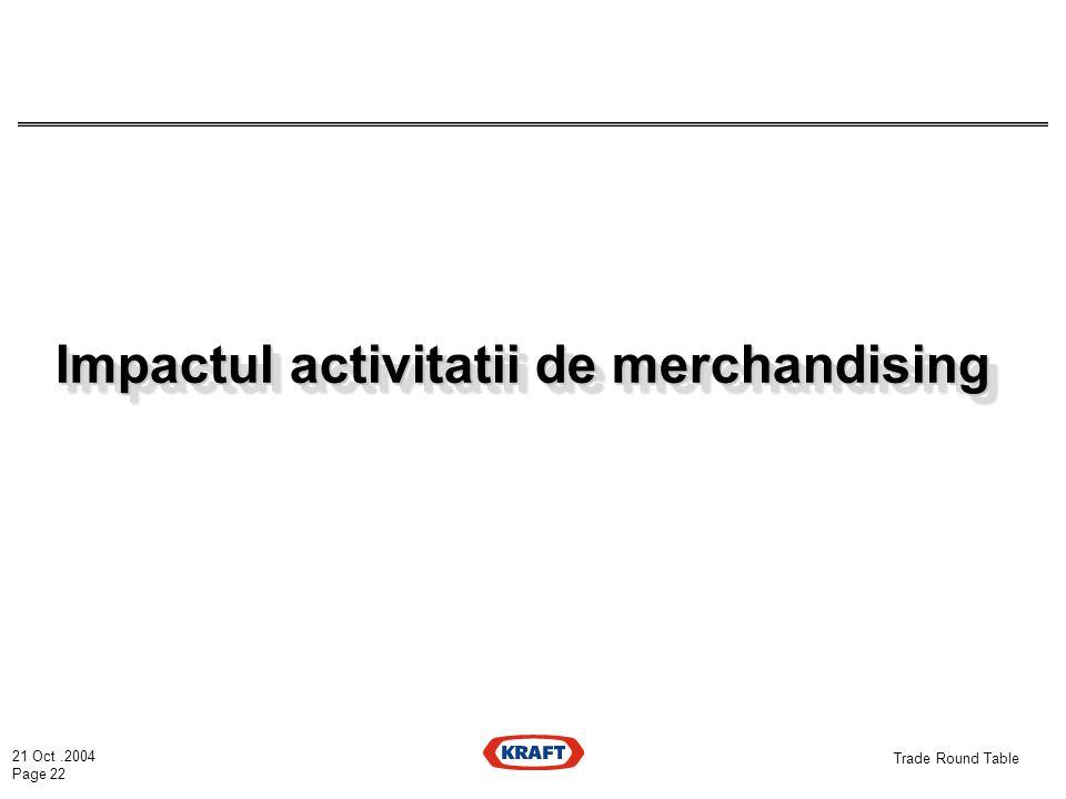 21 Oct.2004 Page 22 Trade Round Table Impactul activitatii de merchandising