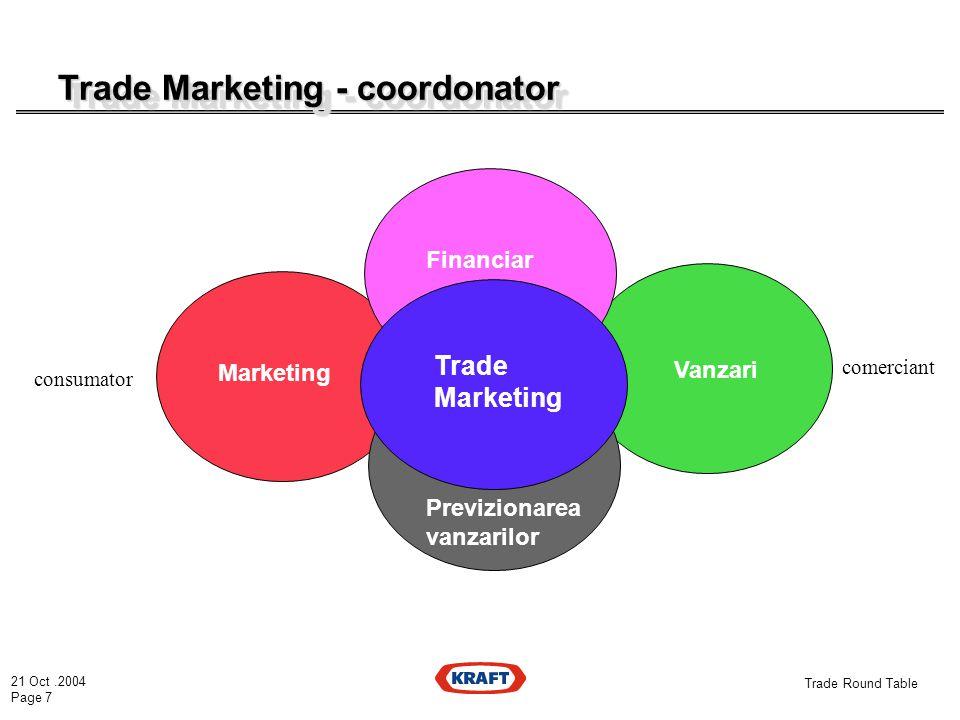 21 Oct.2004 Page 7 Trade Round Table Trade Marketing - coordonator Marketing Vanzari consumator comerciant Financiar Previzionarea vanzarilor Trade Marketing