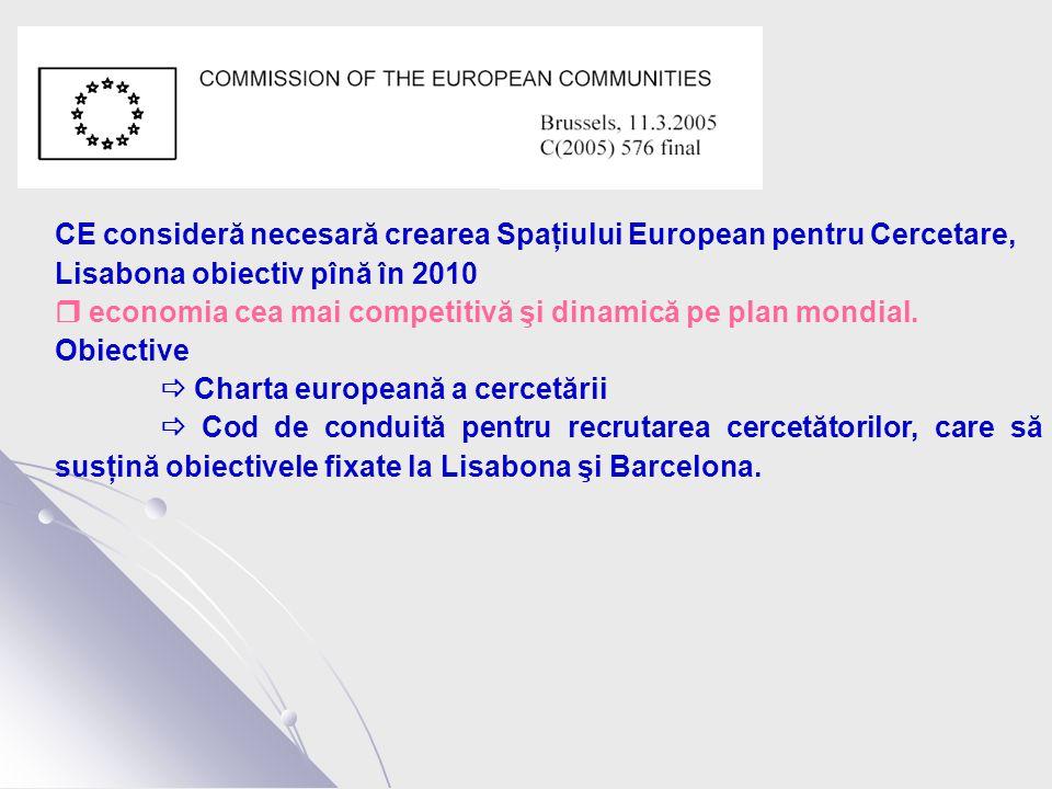 CE consideră necesară crearea Spaţiului European pentru Cercetare, Lisabona obiectiv pînă în 2010  economia cea mai competitivă şi dinamică pe plan mondial.