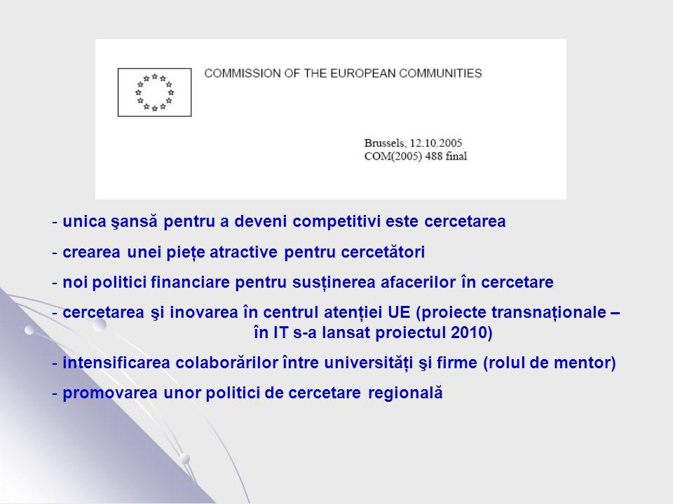 - unica şansă pentru a deveni competitivi este cercetarea - crearea unei pieţe atractive pentru cercetători - noi politici financiare pentru susţinerea afacerilor în cercetare - cercetarea şi inovarea în centrul atenţiei UE (proiecte transnaţionale – în IT s-a lansat proiectul 2010) - intensificarea colaborărilor între universităţi şi firme (rolul de mentor) - promovarea unor politici de cercetare regională