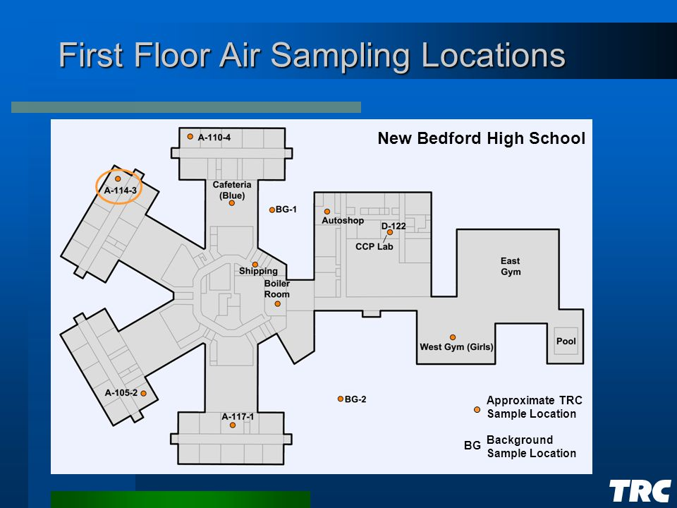 First Floor Air Sampling Locations New Bedford High School Approximate TRC Sample Location Background Sample Location BG