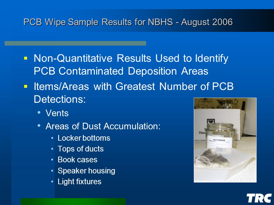 PCB Wipe Sample Results for NBHS - August 2006  Non-Quantitative Results Used to Identify PCB Contaminated Deposition Areas  Items/Areas with Greatest Number of PCB Detections: Vents Areas of Dust Accumulation: Locker bottoms Tops of ducts Book cases Speaker housing Light fixtures