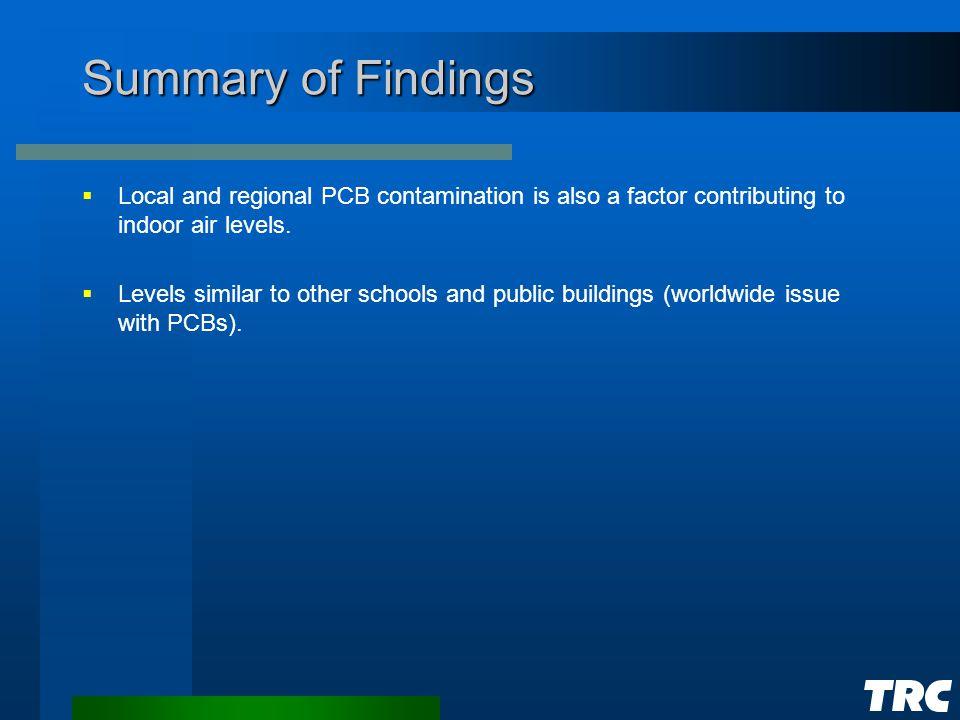 Third Floor Bulk Sample Locations New Bedford High School Approximate TRC Sample Location