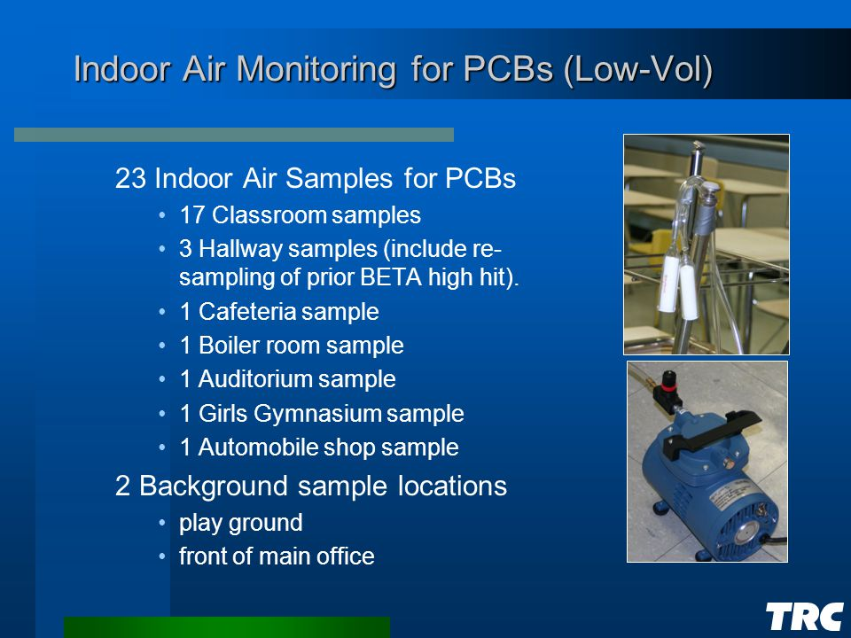 Indoor Air Monitoring for PCBs (Low-Vol) 23 Indoor Air Samples for PCBs 17 Classroom samples 3 Hallway samples (include re- sampling of prior BETA high hit).