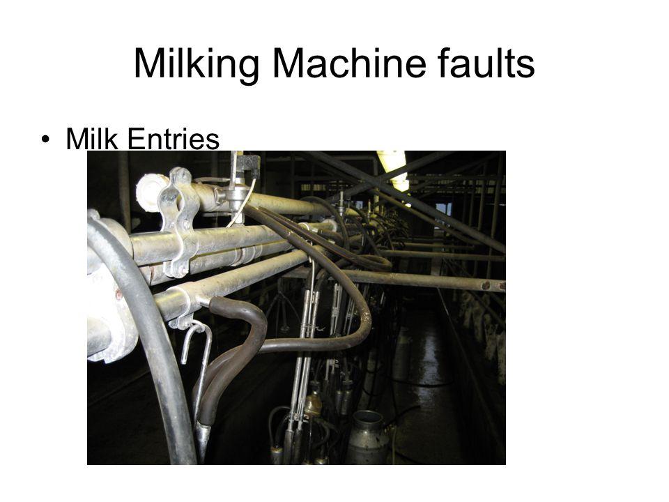Milking Machine faults Milk Entries