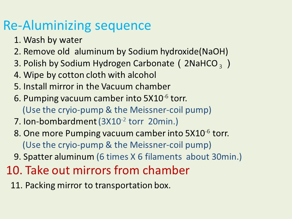 Re-Aluminizing sequence 1. Wash by water 2. Remove old aluminum by Sodium hydroxide(NaOH) 3.