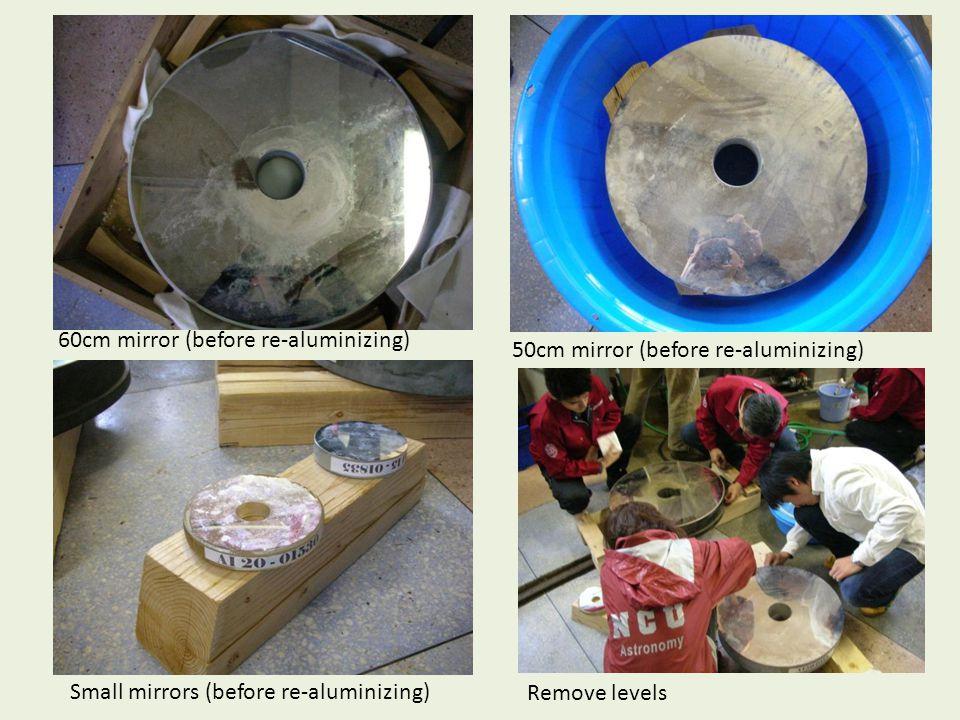 60cm mirror (before re-aluminizing) 50cm mirror (before re-aluminizing) Small mirrors (before re-aluminizing) Remove levels