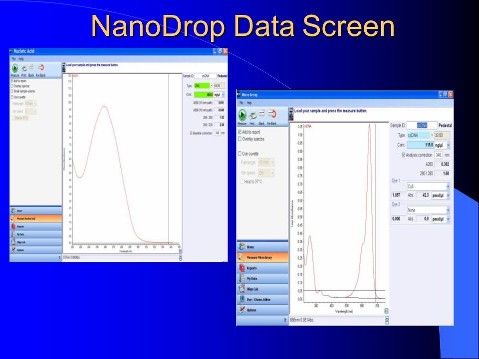 NanoDrop Data Screen