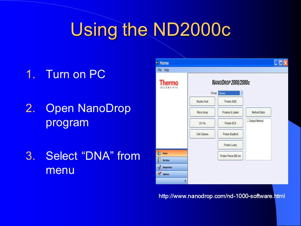 Using the ND2000c 1.Turn on PC 2.Open NanoDrop program 3.Select DNA from menu http://www.nanodrop.com/nd-1000-software.html