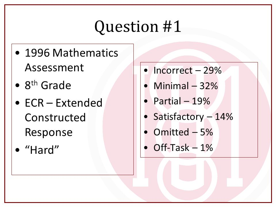 Question #1 Incorrect – 29% Minimal – 32% Partial – 19% Satisfactory – 14% Omitted – 5% Off-Task – 1% 1996 Mathematics Assessment 8 th Grade ECR – Ext