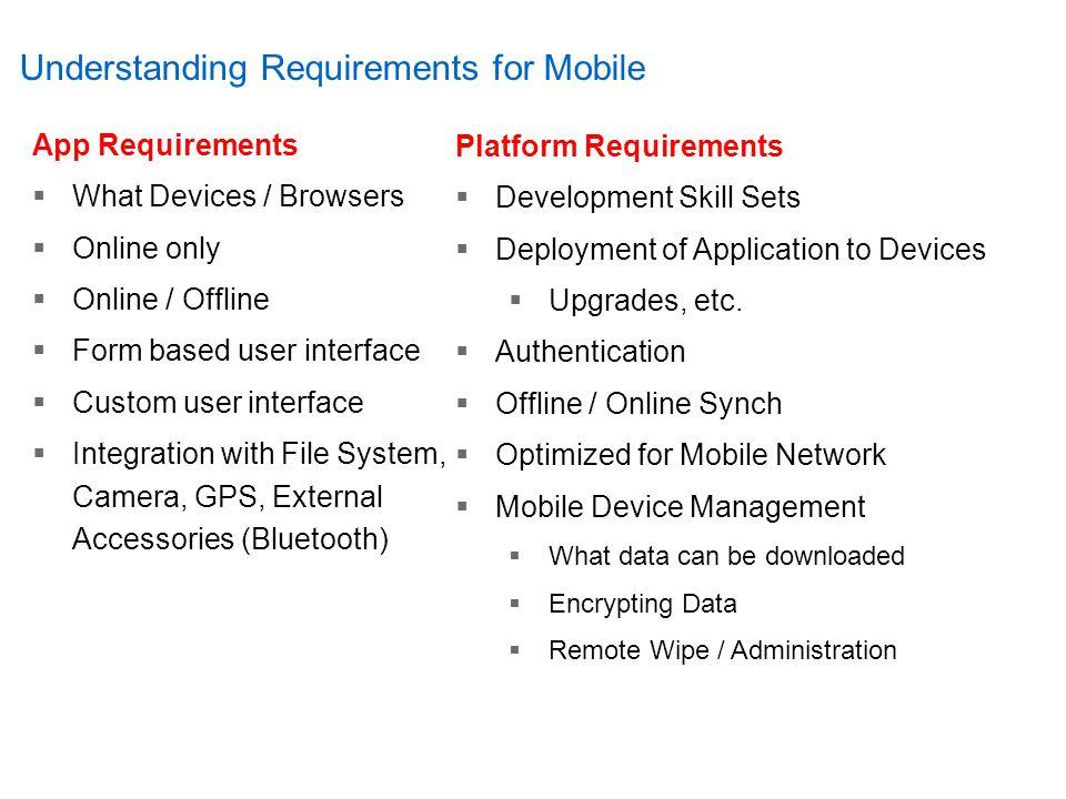 Development via Configuration Enterprise Administration On/offline access Automatic synchronization Deployment via AppStore, BES, etc.