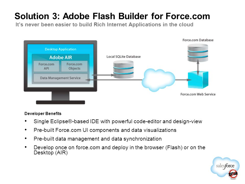 Solution 3: Adobe Flash Builder for Force.com It's never been easier to build Rich Internet Applications in the cloud Developer Benefits Single Eclipse®-based IDE with powerful code-editor and design-view Pre-built Force.com UI components and data visualizations Pre-built data management and data synchronization Develop once on force.com and deploy in the browser (Flash) or on the Desktop (AIR)