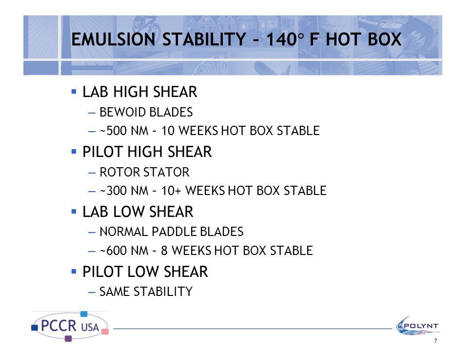 EMULSION STABILITY – 140  F HOT BOX  LAB HIGH SHEAR –BEWOID BLADES –~500 NM – 10 WEEKS HOT BOX STABLE  PILOT HIGH SHEAR –ROTOR STATOR –~300 NM – 10