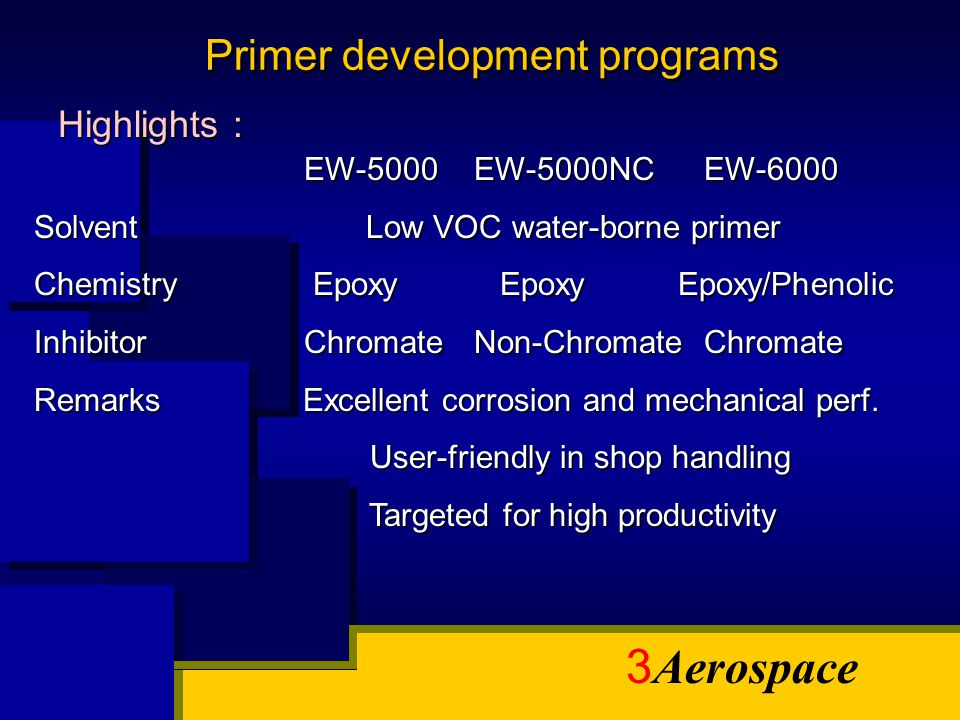 3 Aerospace Primer development programs Highlights : EW-5000EW-5000NCEW-6000 Solvent Low VOC water-borne primer Chemistry Epoxy Epoxy Epoxy/Phenolic I