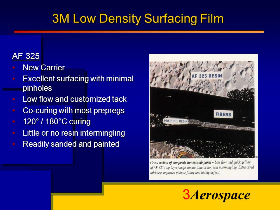 3 Aerospace 3M Low Density Surfacing Film AF 325 New CarrierNew Carrier Excellent surfacing with minimal pinholesExcellent surfacing with minimal pinh