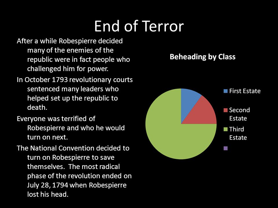 End of Terror After a while Robespierre decided many of the enemies of the republic were in fact people who challenged him for power.