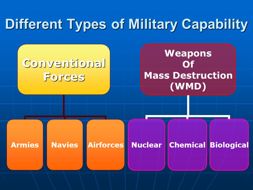 Chemical Weapons (2) Chemical weapons are relatively easy to produce, cheap & effective against large no.s of advancing soldiers.