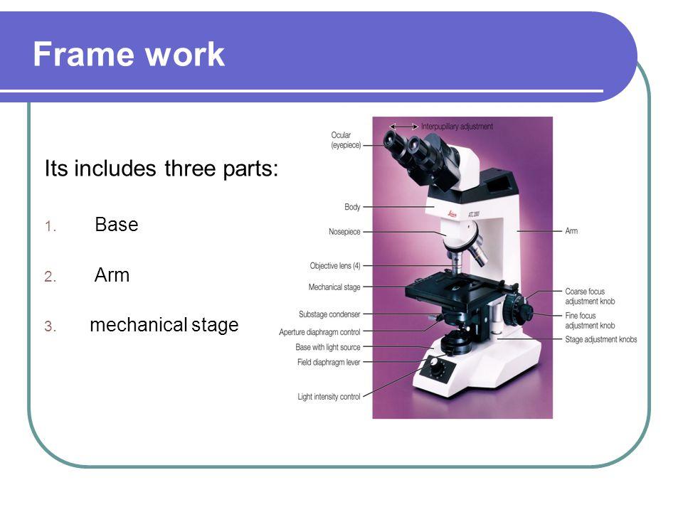How to use Microscope 1.Plug in microscope and turn on illuminator.