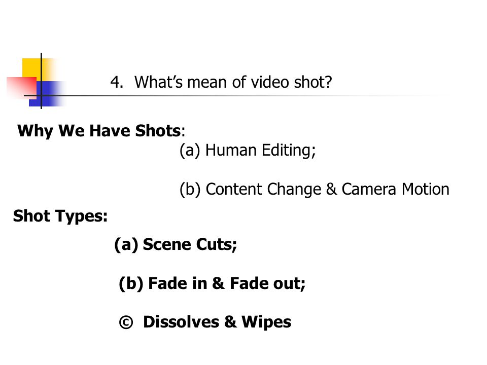4. What's mean of video shot.