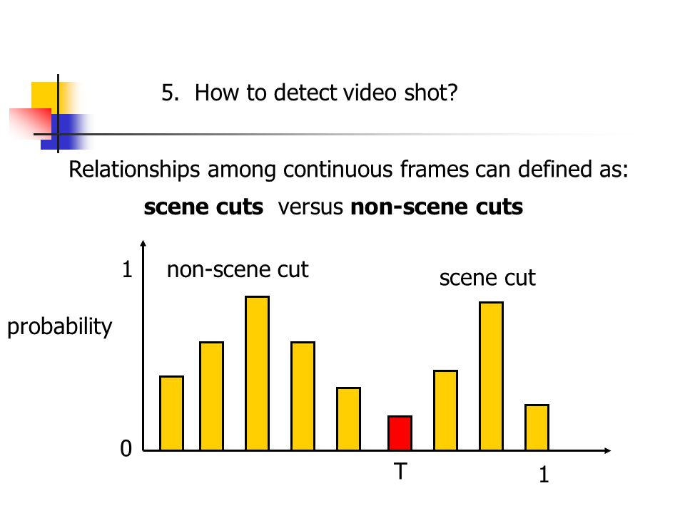 5. How to detect video shot.
