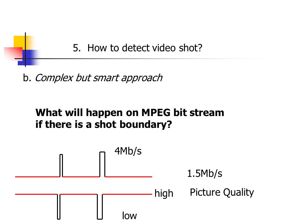 5. How to detect video shot. b.