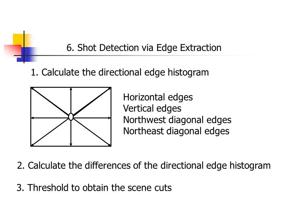 6. Shot Detection via Edge Extraction 1.