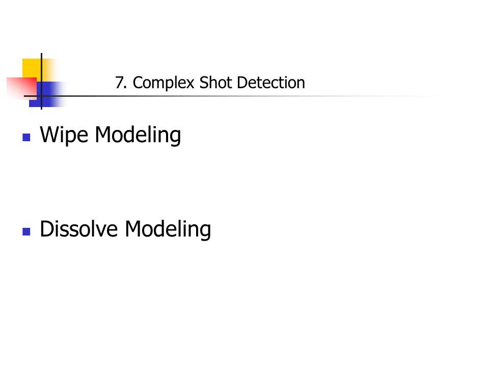 Wipe Modeling Dissolve Modeling 7. Complex Shot Detection