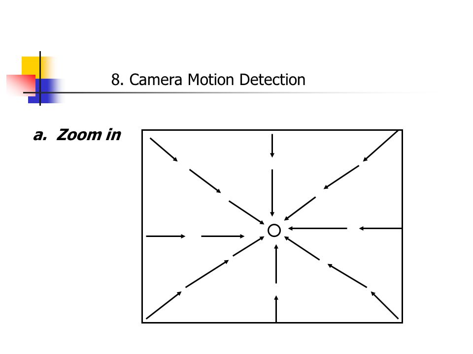 8. Camera Motion Detection a.Zoom in