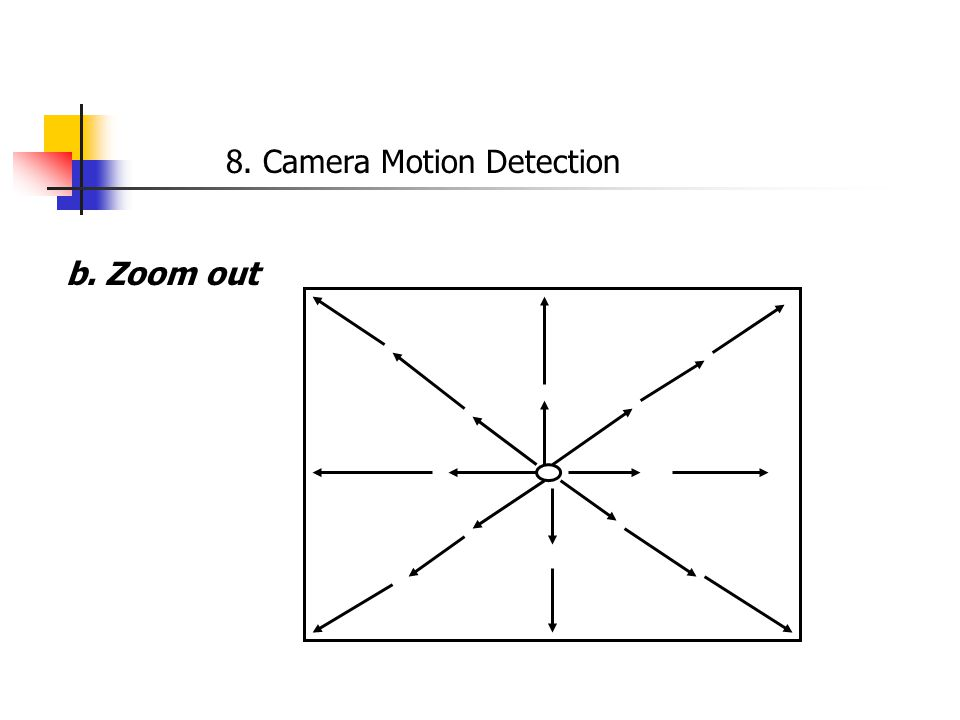 8. Camera Motion Detection b. Zoom out