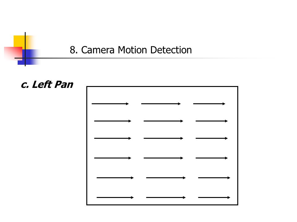 8. Camera Motion Detection c. Left Pan