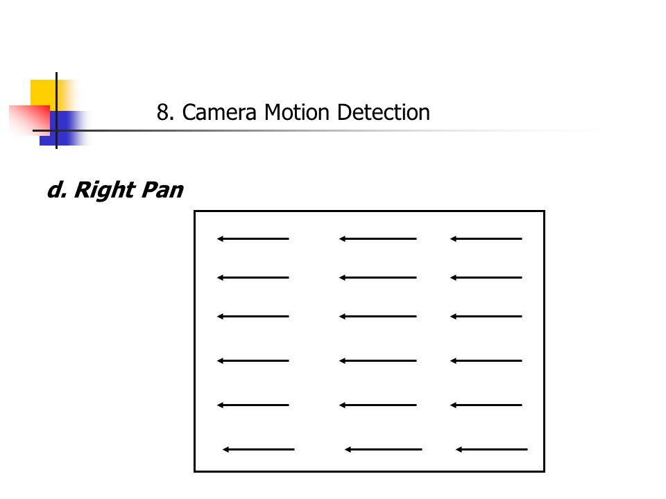 8. Camera Motion Detection d. Right Pan